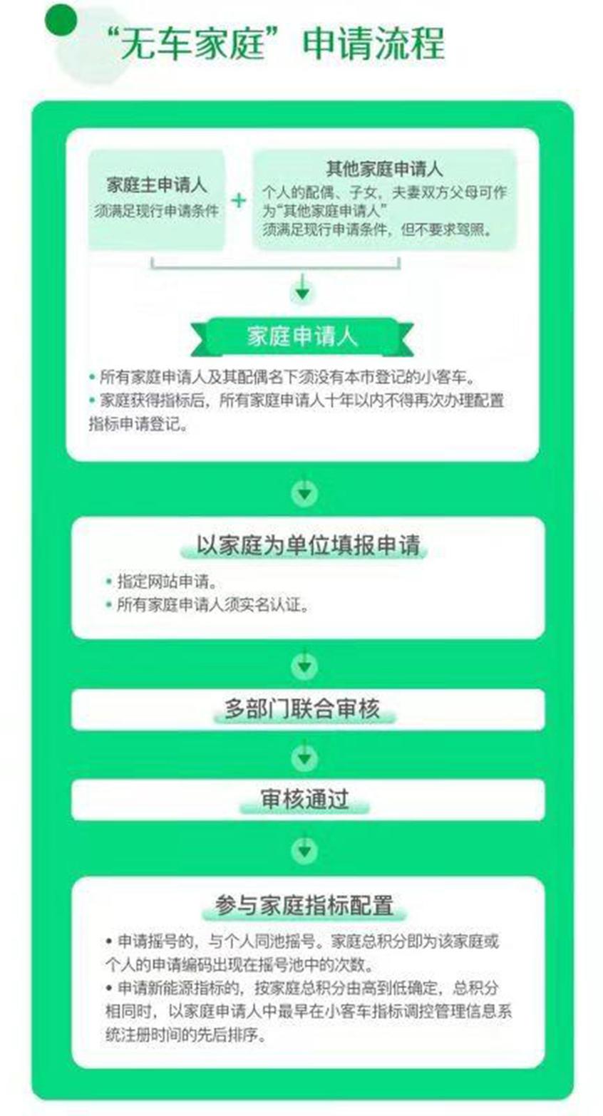 http://www.nowees.com/jiankang/2355757.html