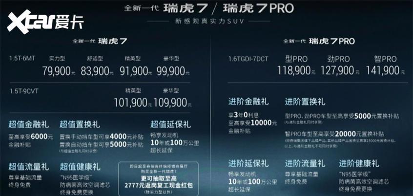 全新一代瑞虎7/瑞虎7 PRO
