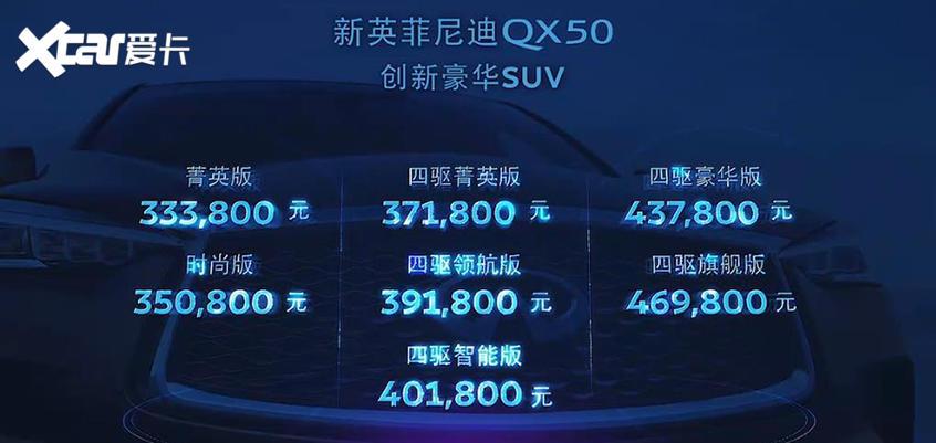 2020款东风英菲尼迪QX50