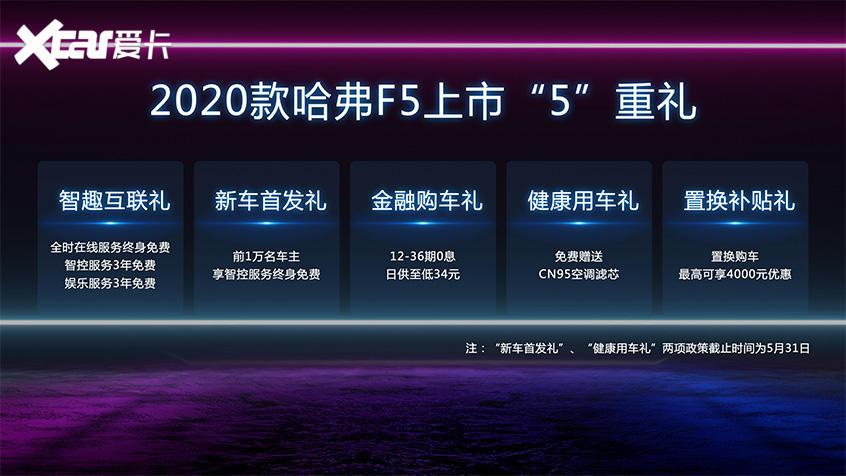 2020款哈弗F5正式上市