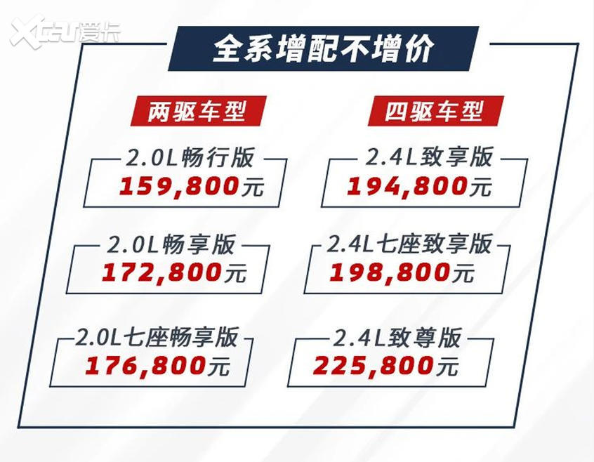 2020款三菱欧蓝德上市 售15.98-22.58万
