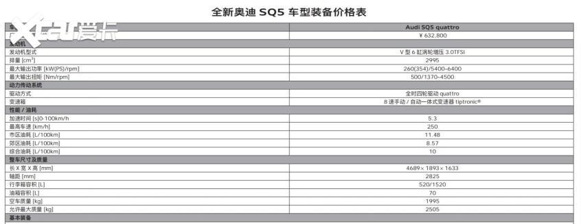 奥迪新款SQ5售63.28万元 明日实车亮相