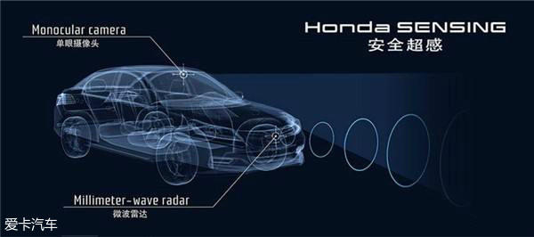东风Honda享域