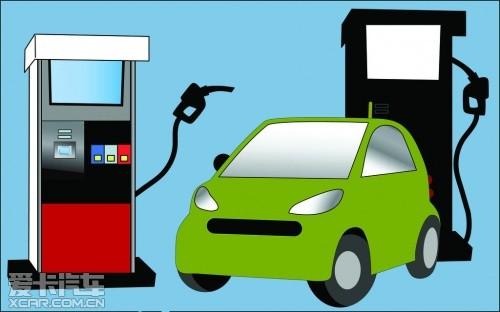 国务院强令:油品升级 整治机动车污染