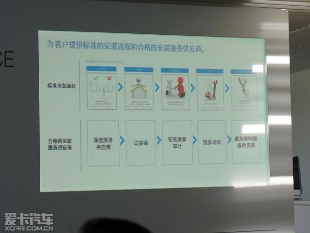 宝马(进口)2014款宝马i3