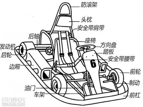 娱乐型卡丁车结构图