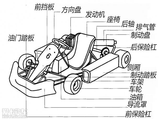 型卡丁车结构图