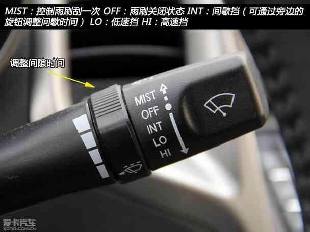 车内刮水器开关图解