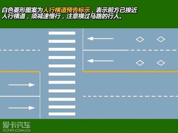 道路交通标线