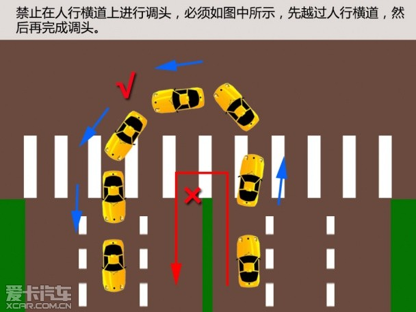 车辆调头常识