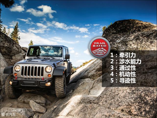 Jeep美国体验