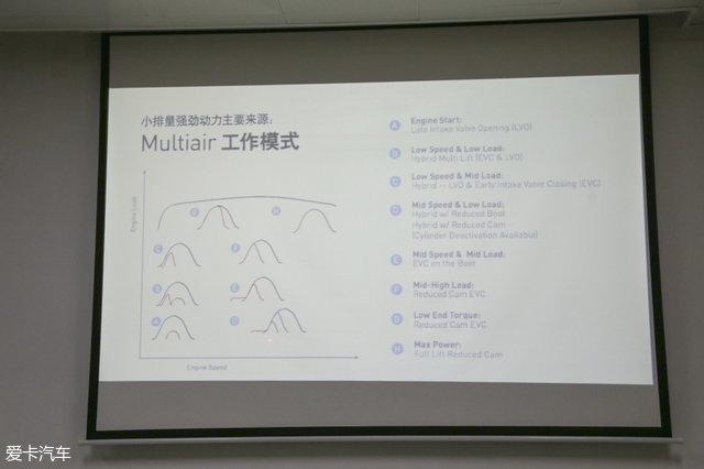 丰田工厂组织结构图