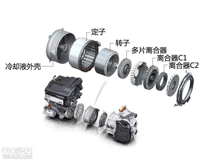 电动机结构与发动机,变速器相比要简单许多