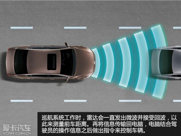 会控制车辆按照驾驶员预先设定的车速匀速行驶,与普通定速巡航一样.