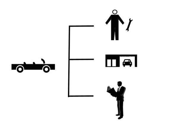 譬如你去不同的4s店检测同一辆车,他们所提供的维修方案很可能大相