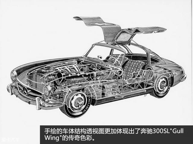 汽车设计72变(1) 给汽车手绘一张x光片