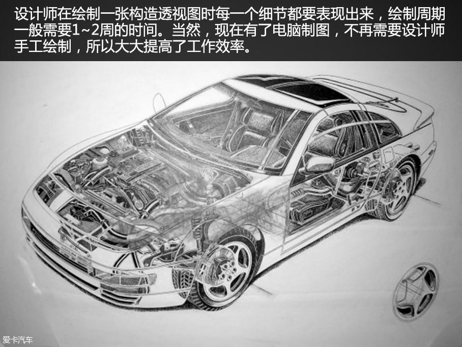 > 汽车结构透视手绘图