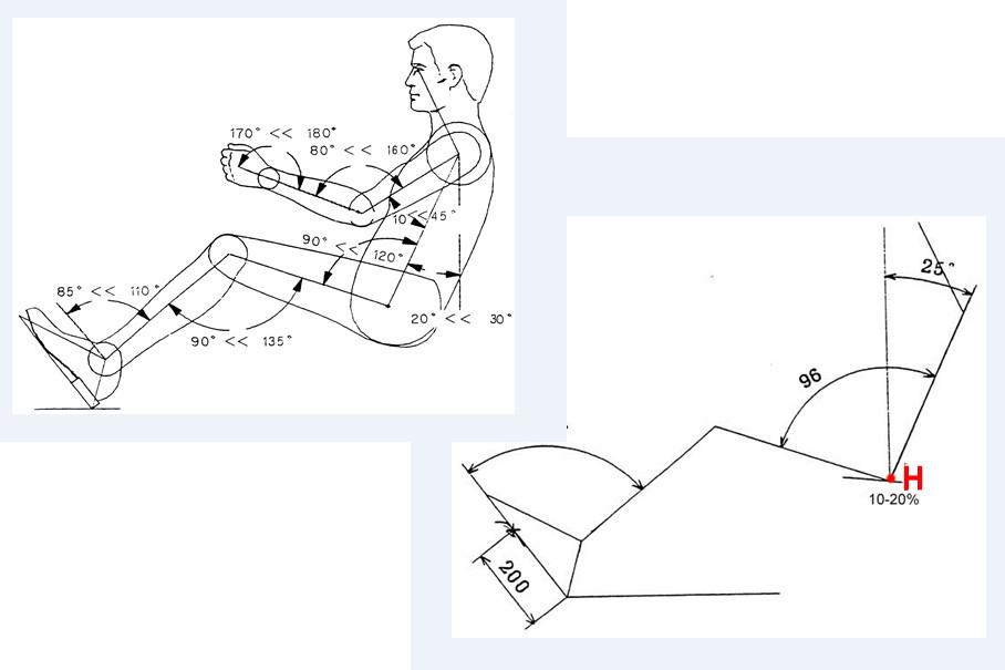 h站人体_右图中h点是指人体躯干与大腿的连接中心点,在车身布置图上,h点是人体