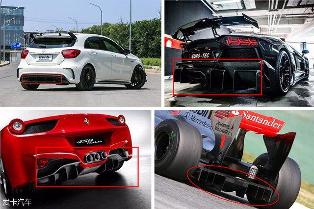 下面就来了解并顺便致敬一下汽车设计师和工程师们吧.