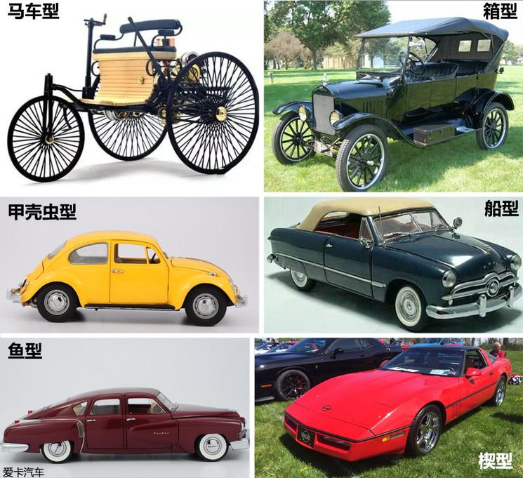 汽车造型的演变阶段大致可以分为马车型、箱型、甲壳虫型、船型、鱼型以及楔型六个阶段。