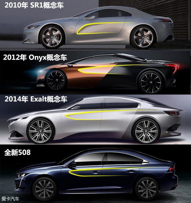 侧身最有特点的就是它的回旋腰线,这一设计可以追溯到2010年的SR1概念车,在之后2012的Onyx概念车与2014年的Exalt上都有所体现。