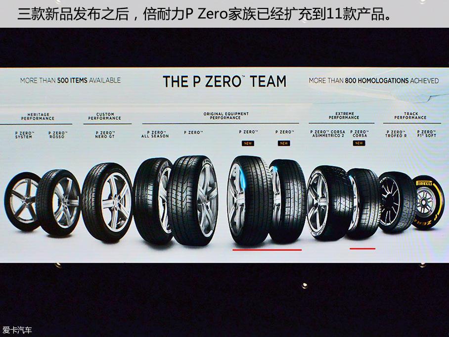 倍耐力全新P Zero