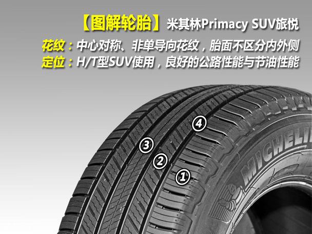 随着国内SUV保有量的急剧增加,RE(替换市场)轮胎的需求量也显著提升。对此,米其林SUV轮胎也早有准备。    米其林Primacy SUV旅悦的测试胎,规格为265/65 R17 112H,适配车型为丰田普拉多、三菱帕杰罗和哈弗H9这样的硬派SUV。而这只是其产品序列中的凤毛麟角:205~285mm的胎宽、55%~75%的扁平比以及15~20英寸的内径,共计23款规格,仅2015年上市的尺寸就达到了10款,甚至比某些轿车轮胎的规格还要丰富。    米其林Primacy SUV旅悦属于典型的H/T型S