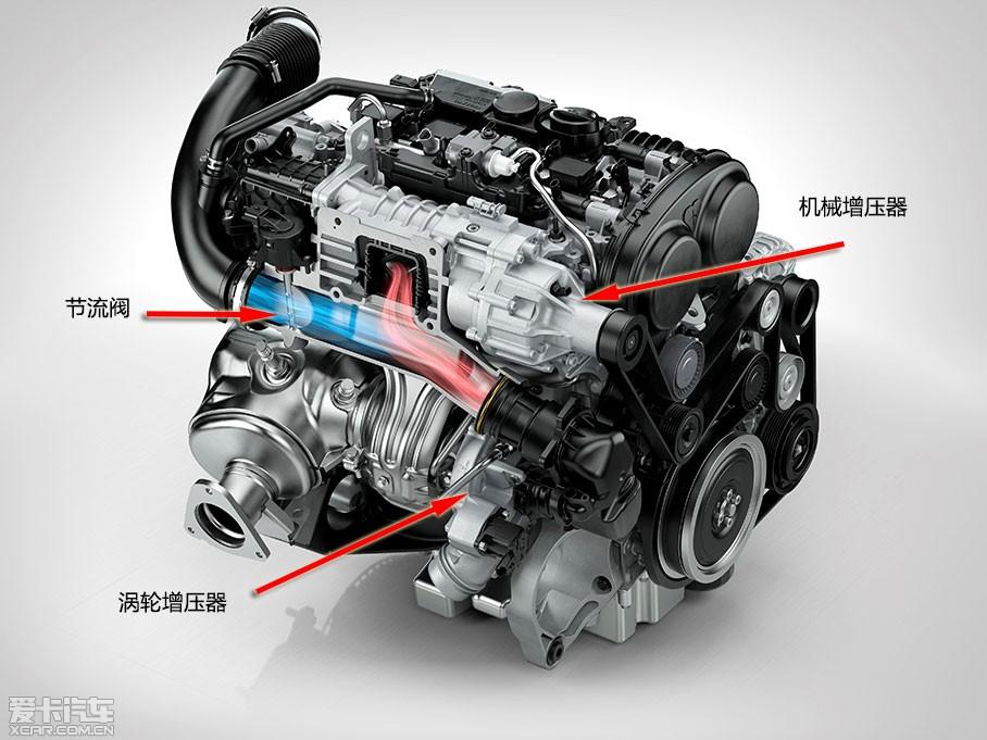 Drive-E系列发动机