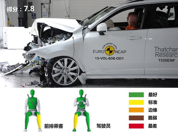 SUV碰撞测试