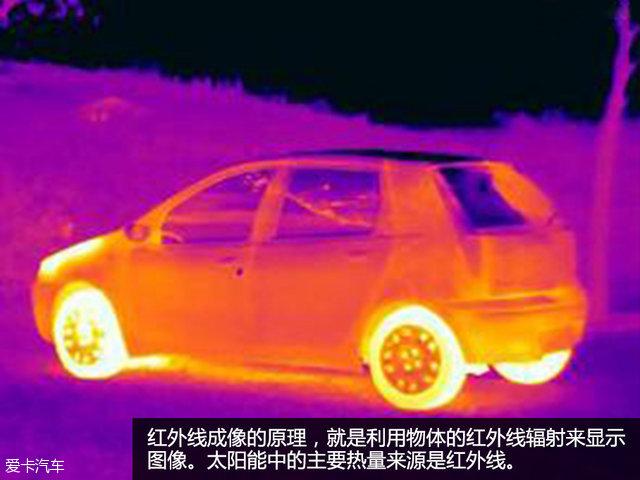 汽车贴膜;车窗膜;太阳膜;膜;龙膜;紫外线;红外线;轿车;