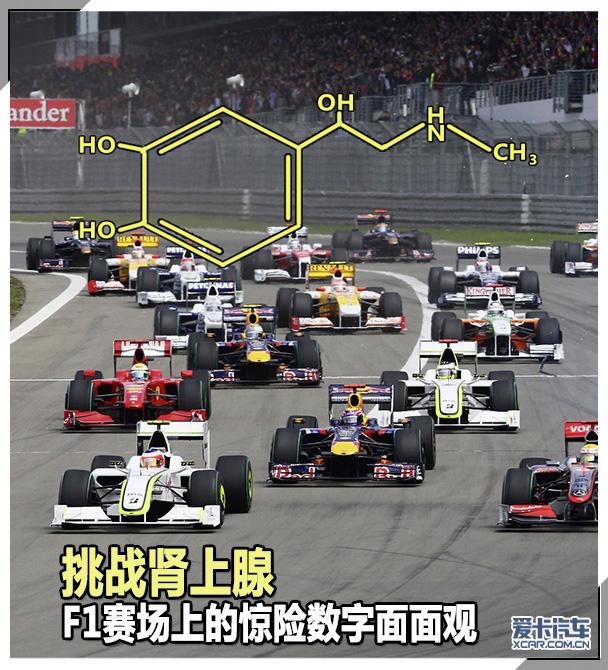 汽车设计 - Magazine cover
