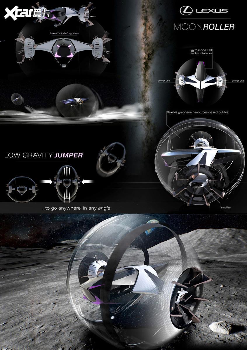 雷克萨斯月球计划