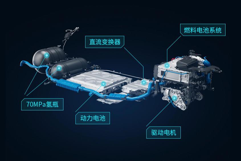 广汽科技日