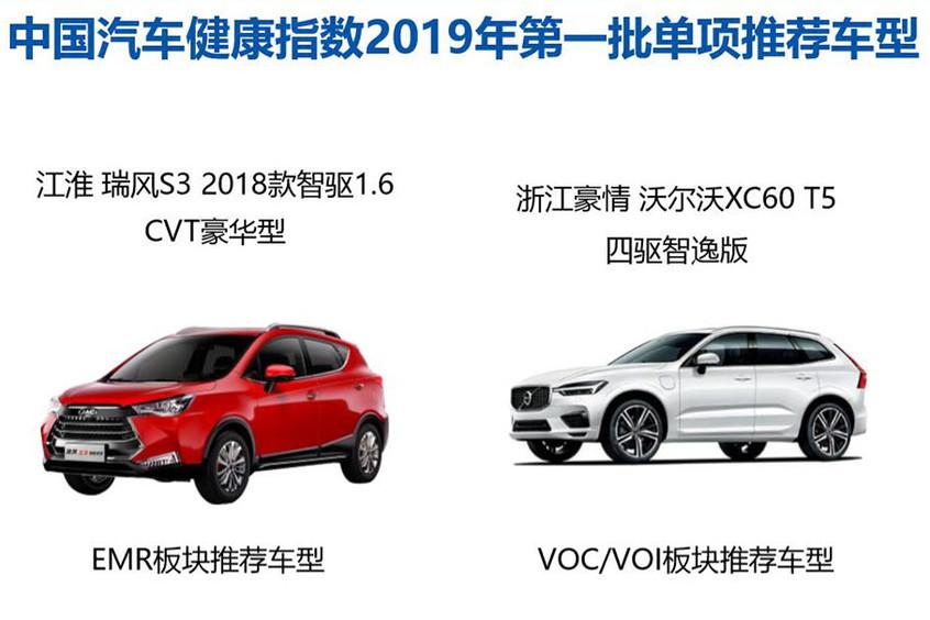 中国汽车健康指数2019第一批车型