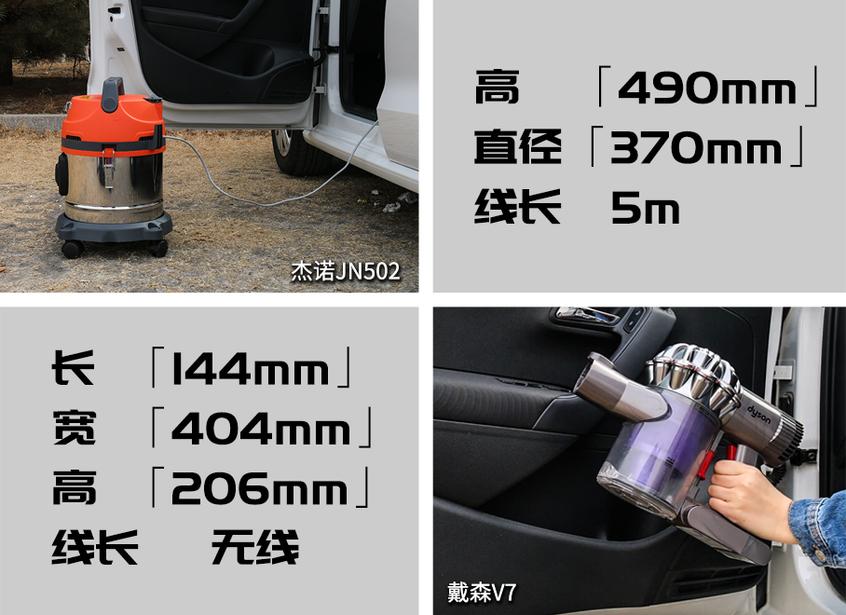 车载吸尘器横评