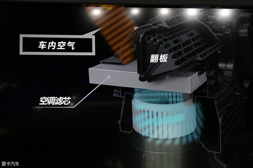 广汽丰田雷凌双擎PM2.5空调系统