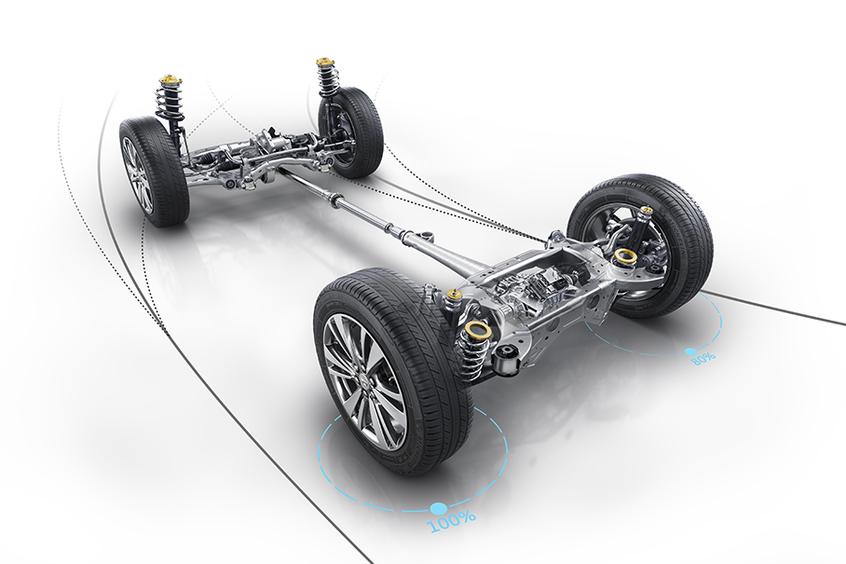 上汽凯迪拉克XT6 技术解析