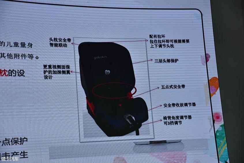 荣威RX3;一体式安全座椅;测试