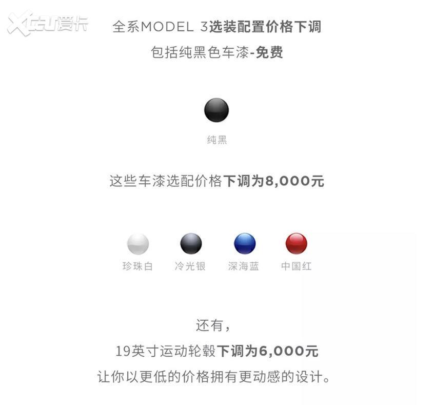 国产Model 3降价