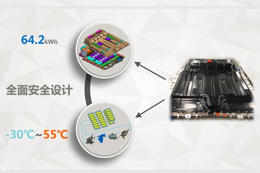 北京现代昂希诺纯电动