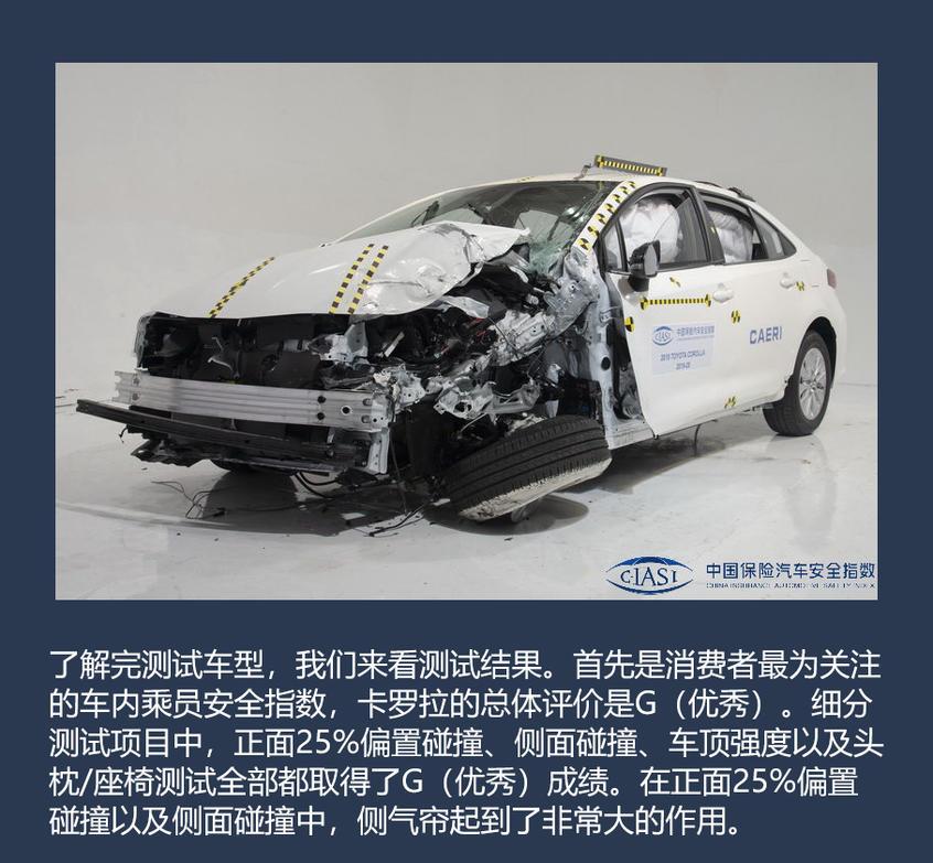 一汽丰田卡罗拉碰撞;卡罗拉C-IASI成绩