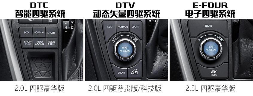 丰田三种四驱