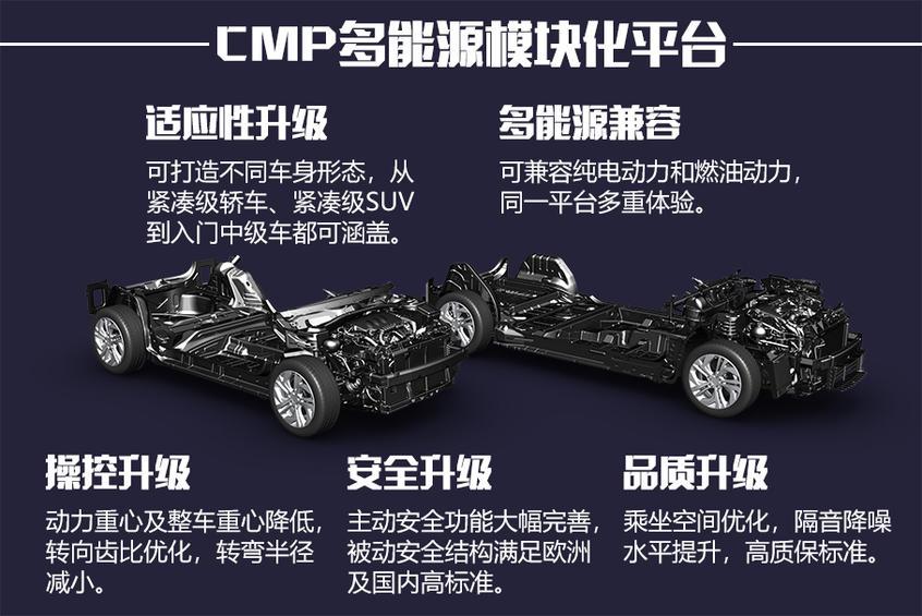 油电共生 双重体验 CMP多能源模块化平台助力全新一代2