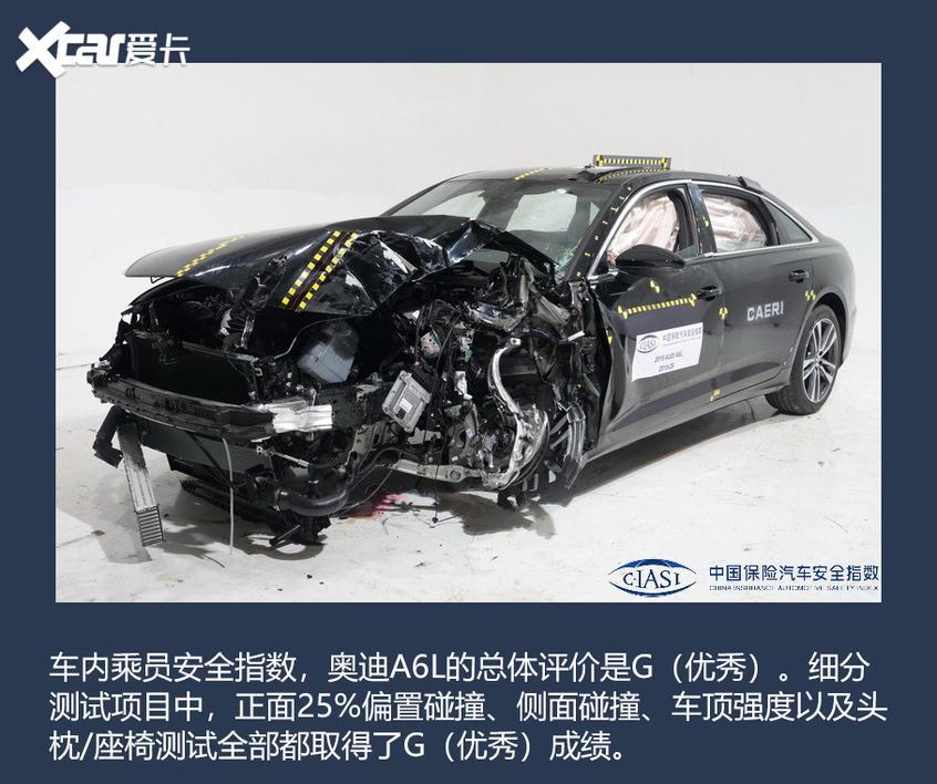 奔驰GLC 260L碰撞结果;马自达昂克赛拉碰撞结果;奥迪A6