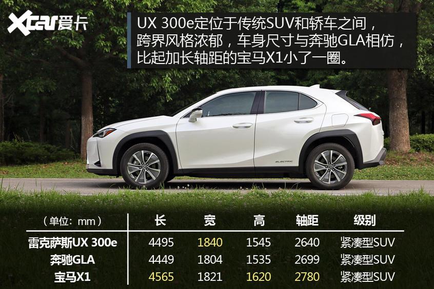试驾雷克萨斯UX 300e