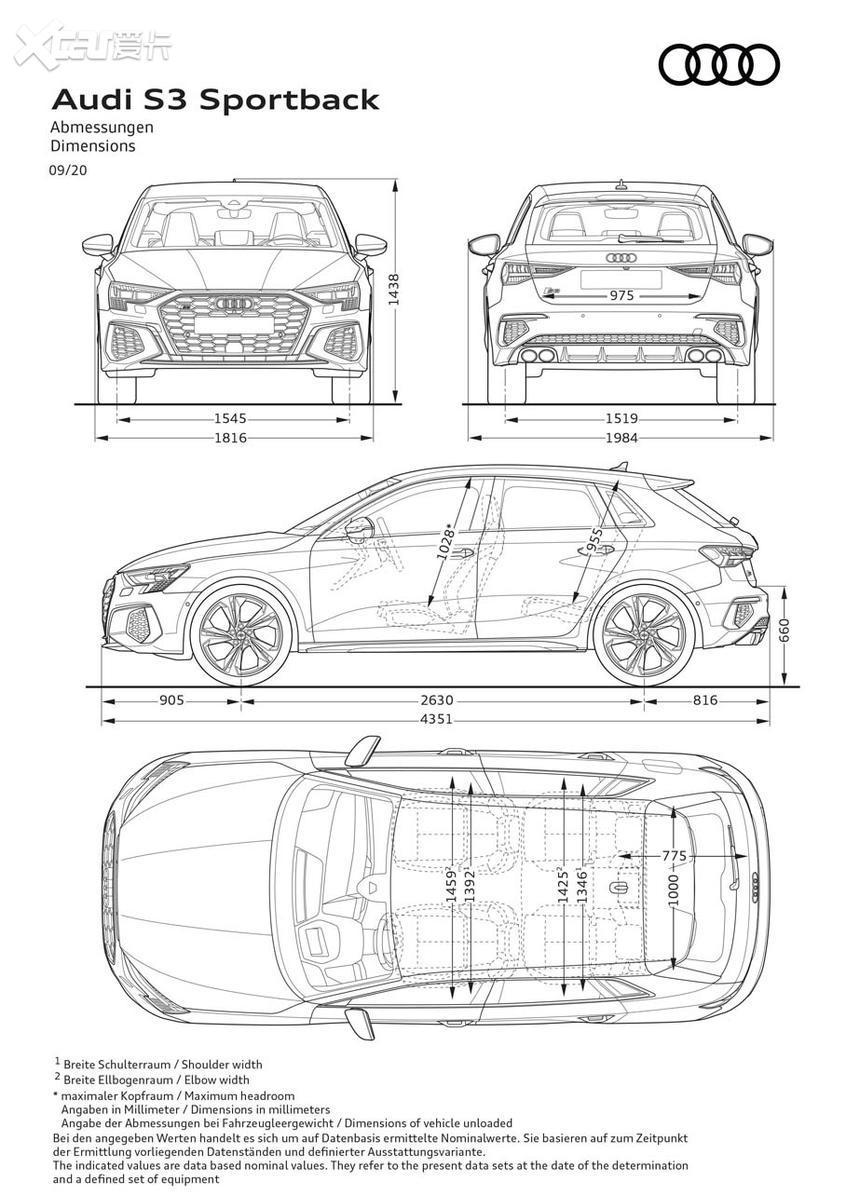 全新奥迪S3技术解析