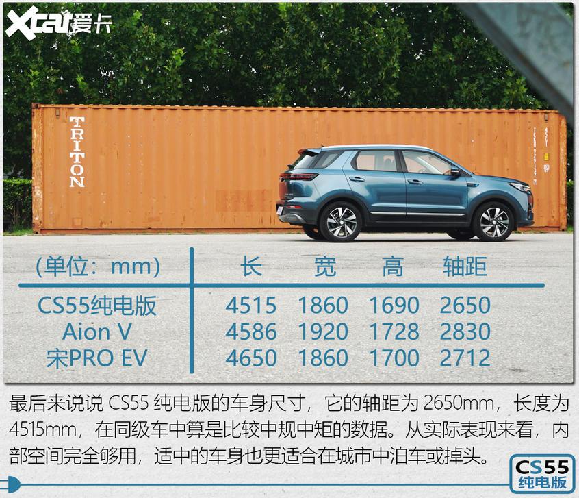 测试CS55纯电版