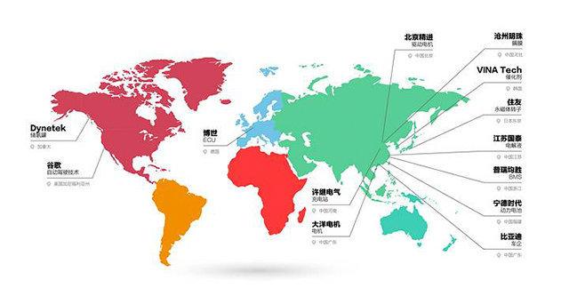 全球未来汽车技术地图8月3日上海发布