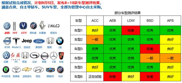 中国汽研四大指数