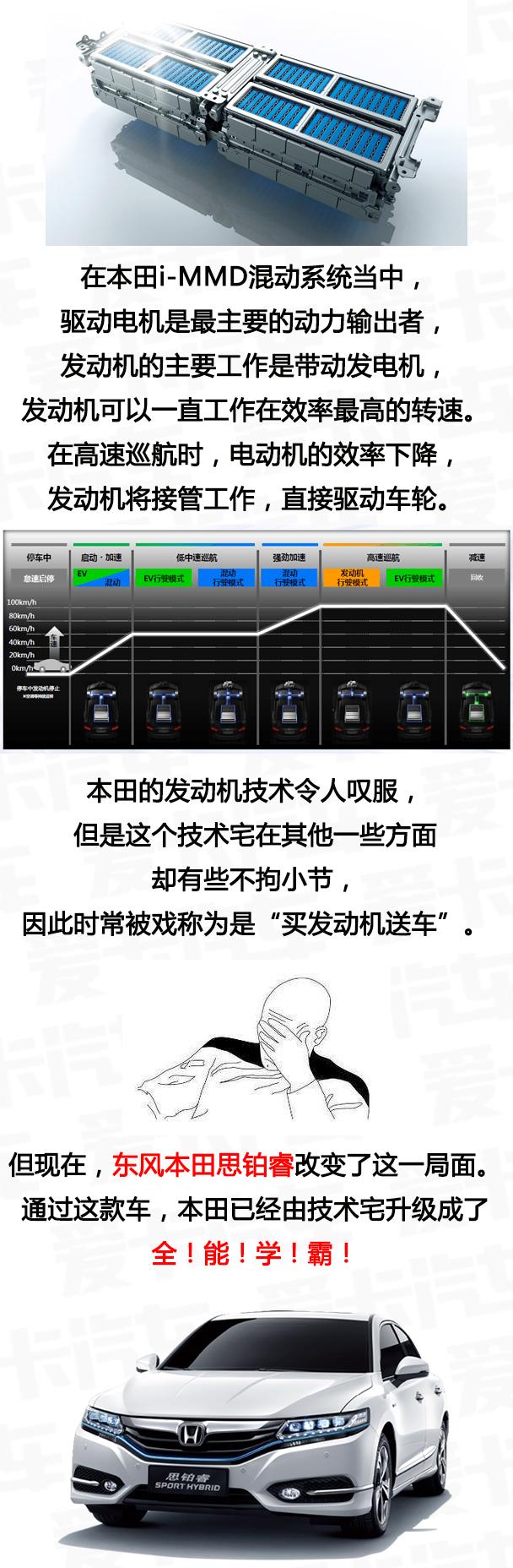 解析本田思铂睿混动